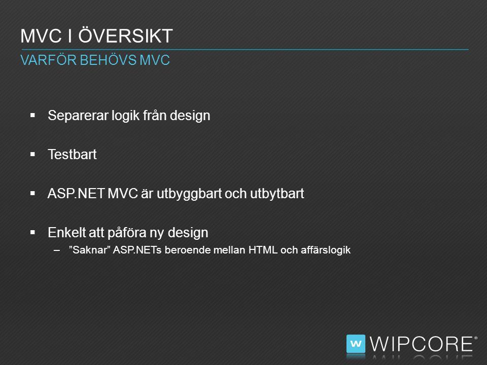  Hittills har vi visat hur ASP.NET MVC fungerar  Vi har gjort anpassningar av detta i MVC B2B FOUNDATION VAD ÄR B2B FOUNDATION