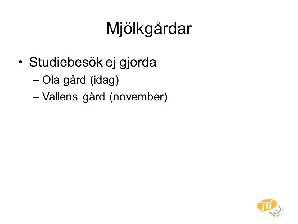 Mjölkgårdar Studiebesök ej gjorda –Ola gård (idag) –Vallens gård (november)