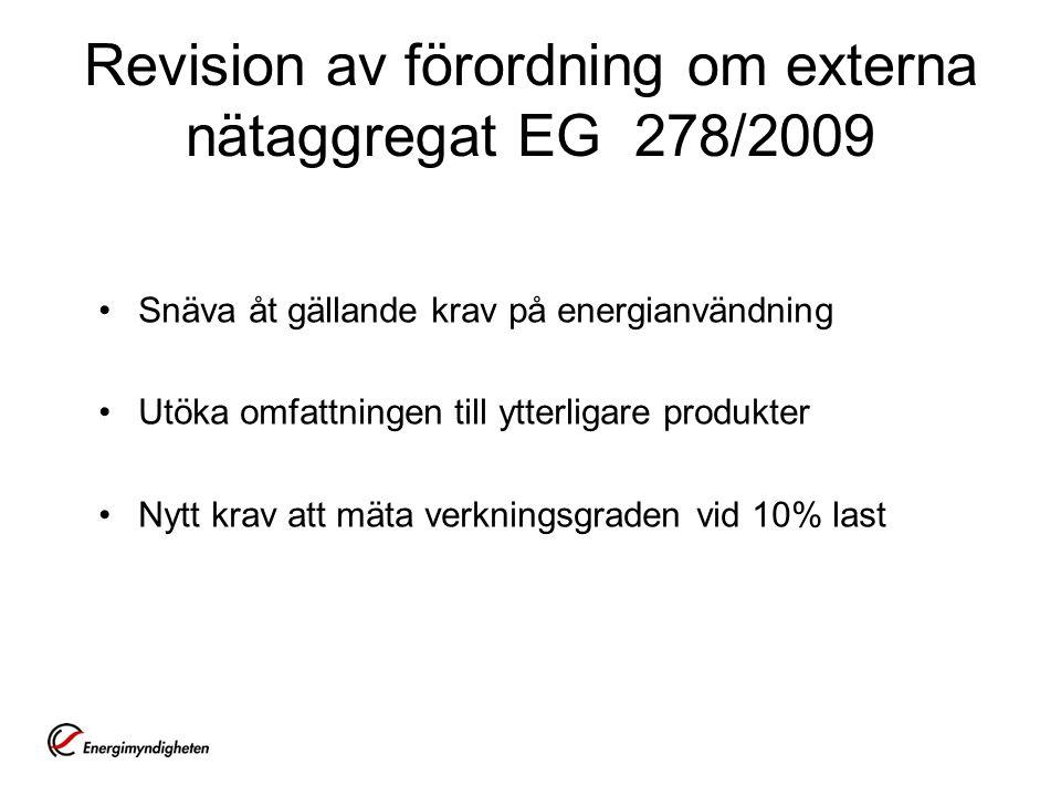 Revision av förordning om externa nätaggregat EG 278/2009 Snäva åt gällande krav på energianvändning Utöka omfattningen till ytterligare produkter Nytt krav att mäta verkningsgraden vid 10% last