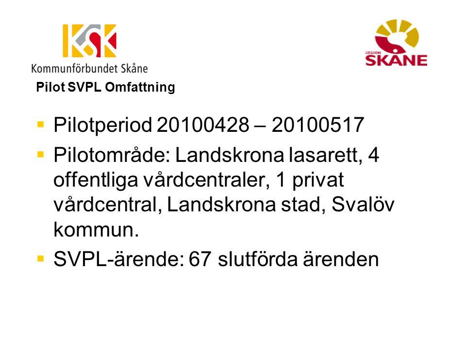 Pilot SVPL Omfattning  Pilotperiod 20100428 – 20100517  Pilotområde: Landskrona lasarett, 4 offentliga vårdcentraler, 1 privat vårdcentral, Landskro