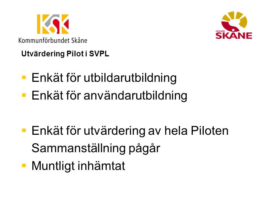 Utvärdering Pilot i SVPL  Enkät för utbildarutbildning  Enkät för användarutbildning  Enkät för utvärdering av hela Piloten Sammanställning pågår 