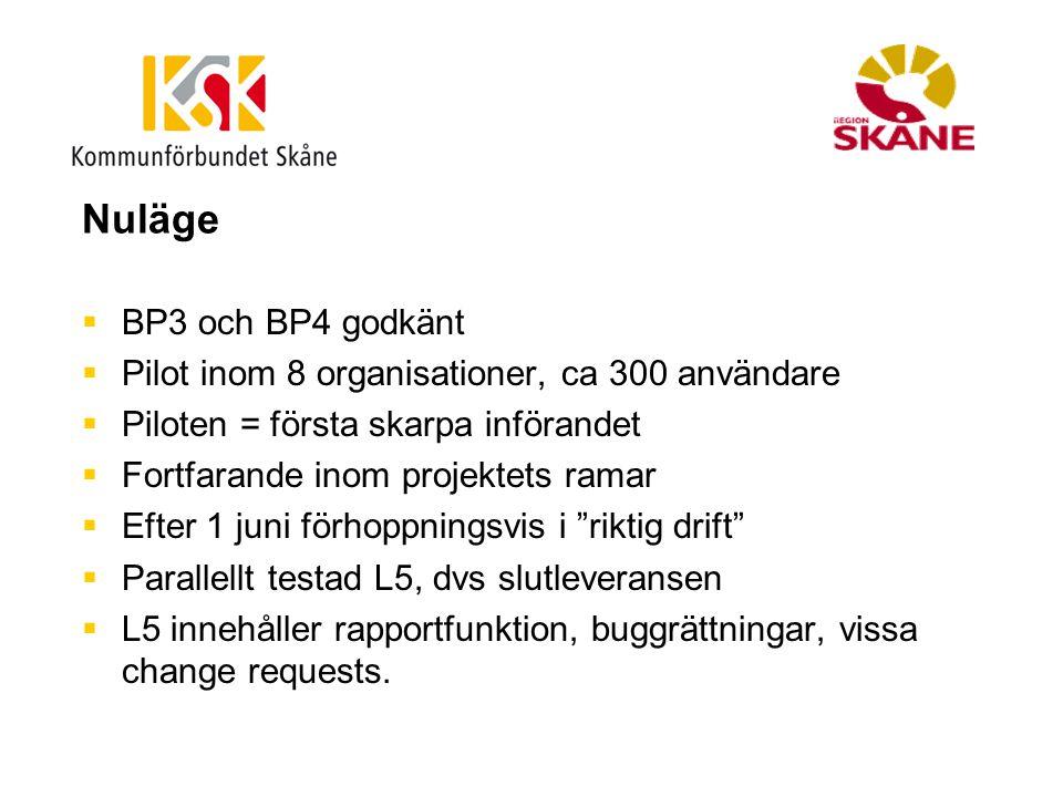 Nuläge  BP3 och BP4 godkänt  Pilot inom 8 organisationer, ca 300 användare  Piloten = första skarpa införandet  Fortfarande inom projektets ramar