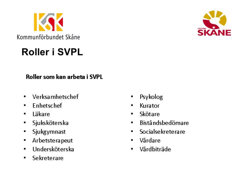 Rollkonfigurering i SVPL