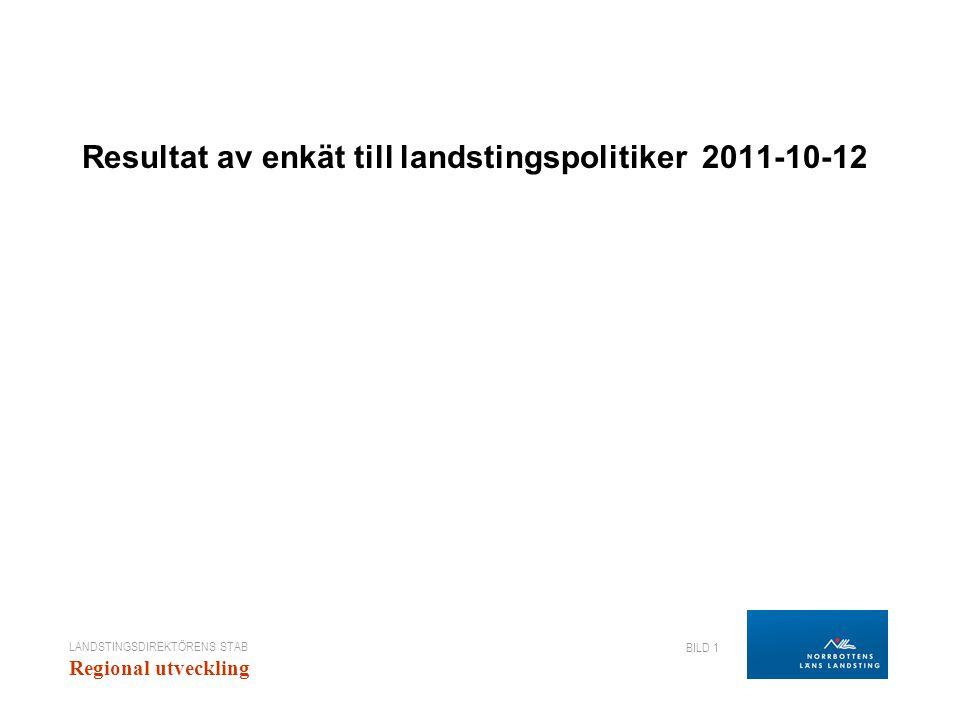 LANDSTINGSDIREKTÖRENS STAB Regional utveckling BILD 1 Resultat av enkät till landstingspolitiker 2011-10-12