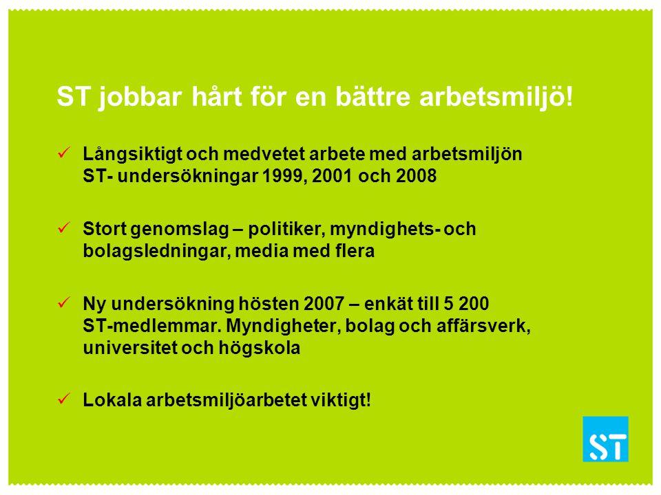 ST jobbar hårt för en bättre arbetsmiljö! Långsiktigt och medvetet arbete med arbetsmiljön ST- undersökningar 1999, 2001 och 2008 Stort genomslag – po