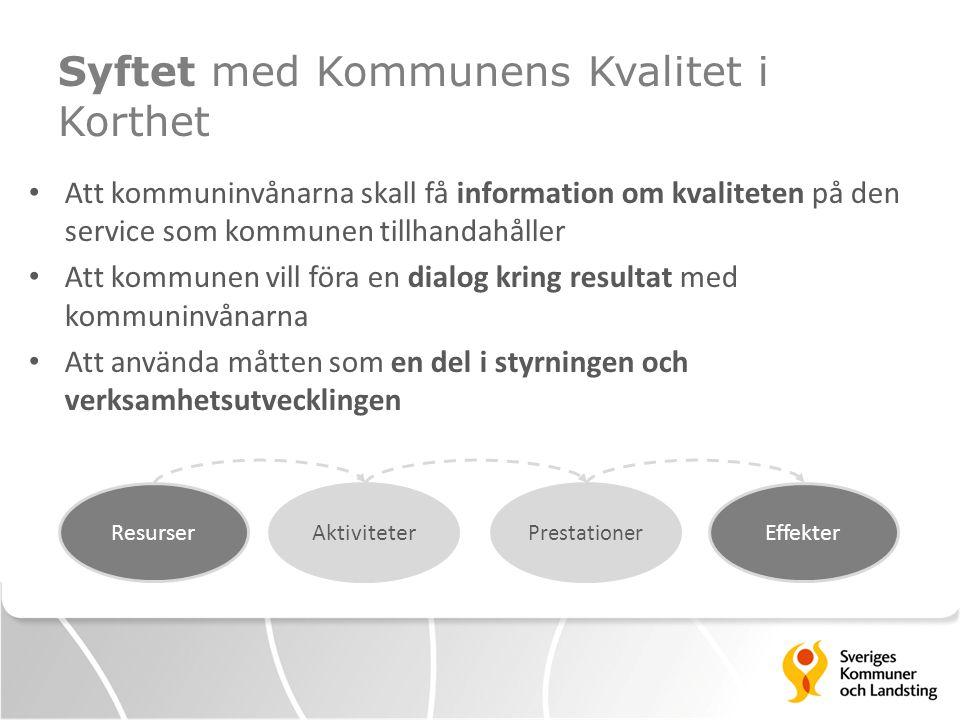 Syftet med Kommunens Kvalitet i Korthet Att kommuninvånarna skall få information om kvaliteten på den service som kommunen tillhandahåller Att kommune