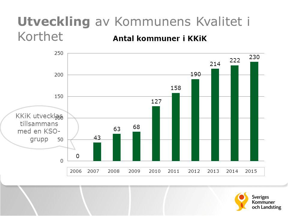 Utveckling av Kommunens Kvalitet i Korthet KKiK utvecklas tillsammans med en KSO- grupp 2006 2007 2008 2009 2010 2011 2012 2013 2014 2015
