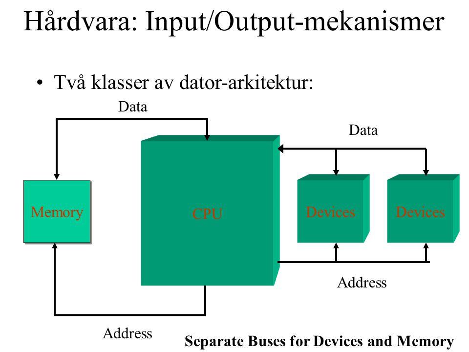 Hårdvara: Input/Output-mekanismer Två klasser av dator-arkitektur: CPU Memory Devices Data Address Data Address Separate Buses for Devices and Memory