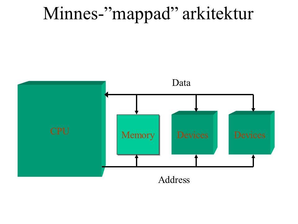 Minnes- mappad arkitektur Memory CPU Devices Data Address