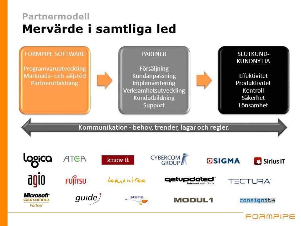 Partnermodell Mervärde i samtliga led FORMPIPE SOFTWARE Programvaruutveckling Marknads- och säljstöd Partnerutbildning PARTNER Försäljning Kundanpassn