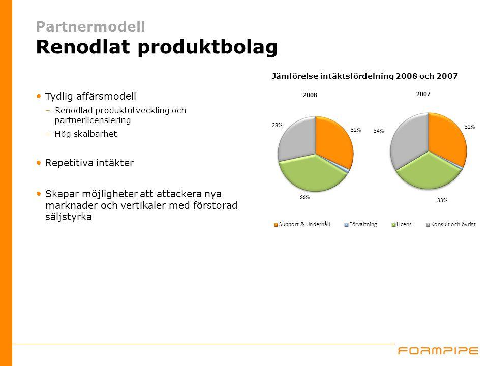 Partnermodell Renodlat produktbolag Tydlig affärsmodell –Renodlad produktutveckling och partnerlicensiering –Hög skalbarhet Repetitiva intäkter Skapar möjligheter att attackera nya marknader och vertikaler med förstorad säljstyrka Jämförelse intäktsfördelning 2008 och 2007