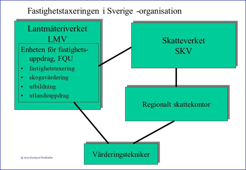 c Arne Sundquist/Orsalheden Fastighetstaxeringen -samarbetsformer LMV Skattekontoret Värderings- tekniker SKV