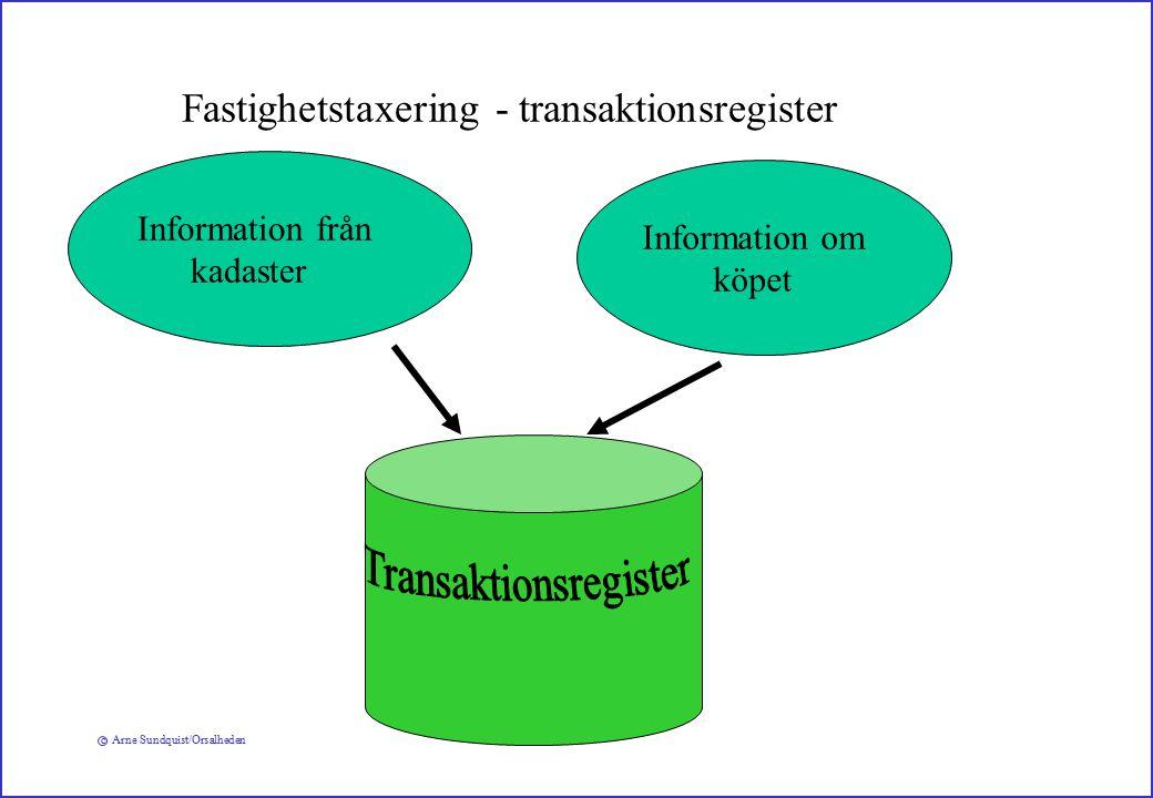 c Arne Sundquist/Orsalheden Fastighetstaxering - transaktionsregister Information från kadaster Information om köpet