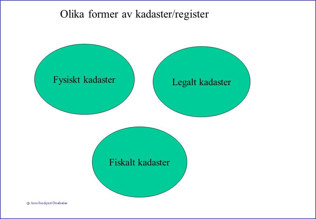 c Arne Sundquist/Orsalheden Olika former av kadaster/register Fysiskt kadaster Legalt kadaster Fiskalt kadaster