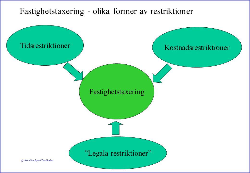 c Arne Sundquist/Orsalheden Fastighetstaxering - olika former av restriktioner Tidsrestriktioner Kostnadsrestriktioner Legala restriktioner Fastighetstaxering