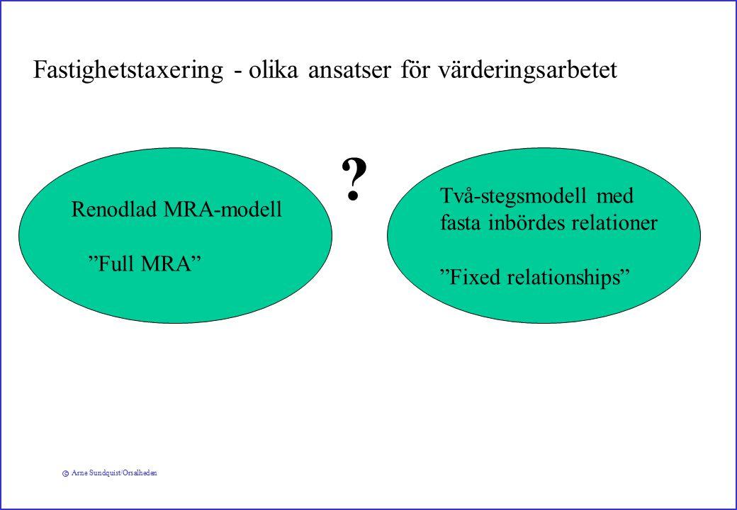 c Arne Sundquist/Orsalheden Fastighetstaxering - olika ansatser för värderingsarbetet Renodlad MRA-modell Full MRA Två-stegsmodell med fasta inbördes relationer Fixed relationships