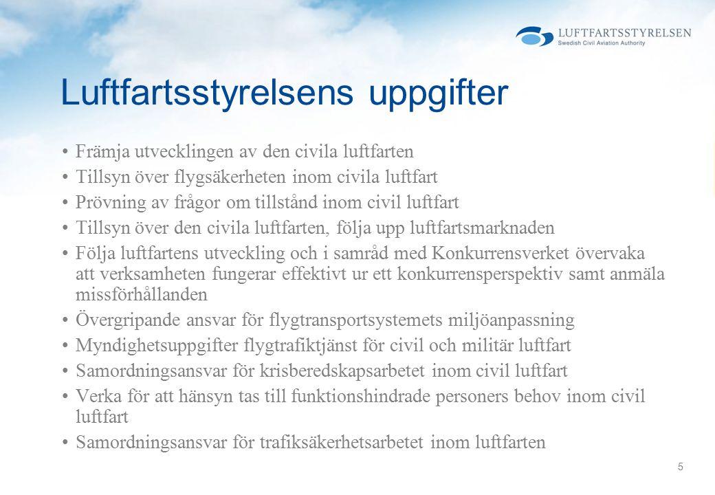 5 Luftfartsstyrelsens uppgifter Främja utvecklingen av den civila luftfarten Tillsyn över flygsäkerheten inom civila luftfart Prövning av frågor om tillstånd inom civil luftfart Tillsyn över den civila luftfarten, följa upp luftfartsmarknaden Följa luftfartens utveckling och i samråd med Konkurrensverket övervaka att verksamheten fungerar effektivt ur ett konkurrensperspektiv samt anmäla missförhållanden Övergripande ansvar för flygtransportsystemets miljöanpassning Myndighetsuppgifter flygtrafiktjänst för civil och militär luftfart Samordningsansvar för krisberedskapsarbetet inom civil luftfart Verka för att hänsyn tas till funktionshindrade personers behov inom civil luftfart Samordningsansvar för trafiksäkerhetsarbetet inom luftfarten