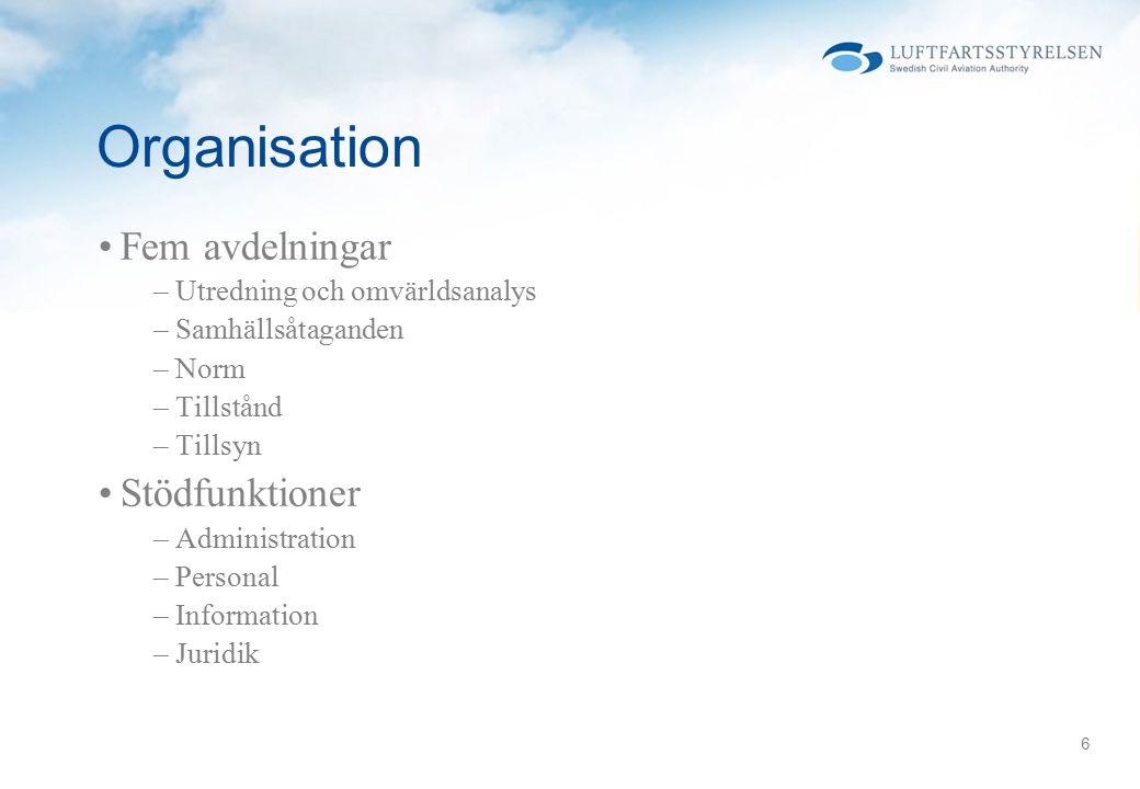 6 Organisation Fem avdelningar –Utredning och omvärldsanalys –Samhällsåtaganden –Norm –Tillstånd –Tillsyn Stödfunktioner –Administration –Personal –In