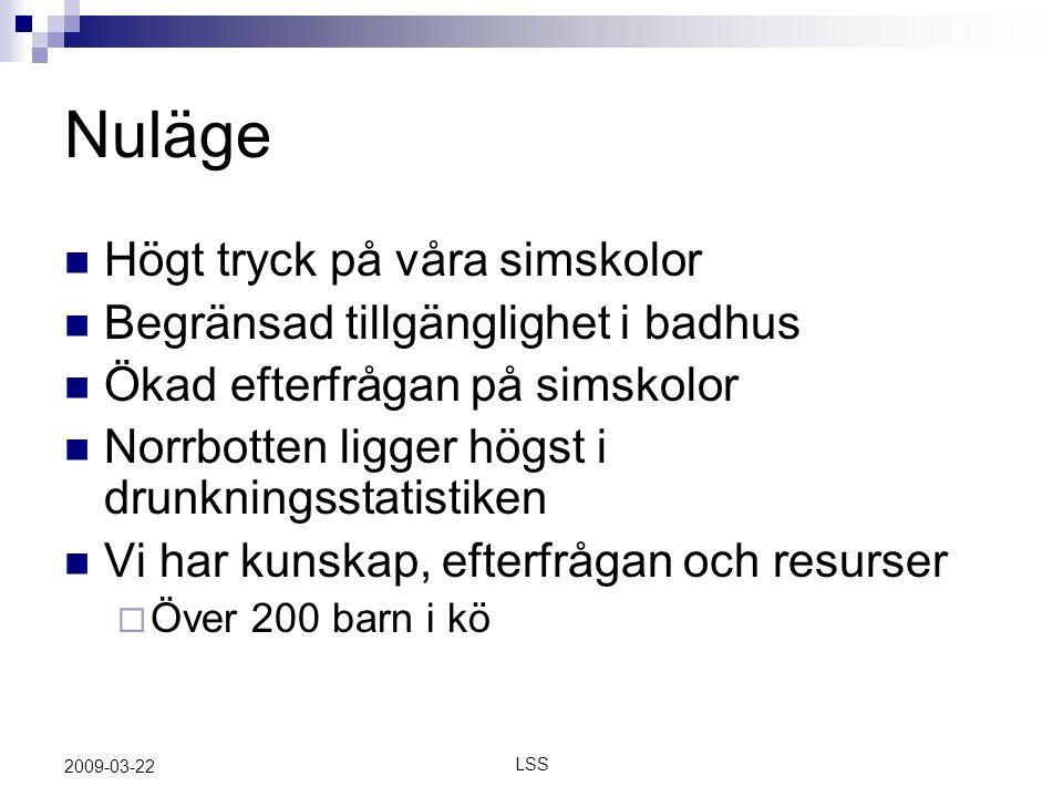 LSS 2009-03-22 Nuläge Högt tryck på våra simskolor Begränsad tillgänglighet i badhus Ökad efterfrågan på simskolor Norrbotten ligger högst i drunkningsstatistiken Vi har kunskap, efterfrågan och resurser  Över 200 barn i kö