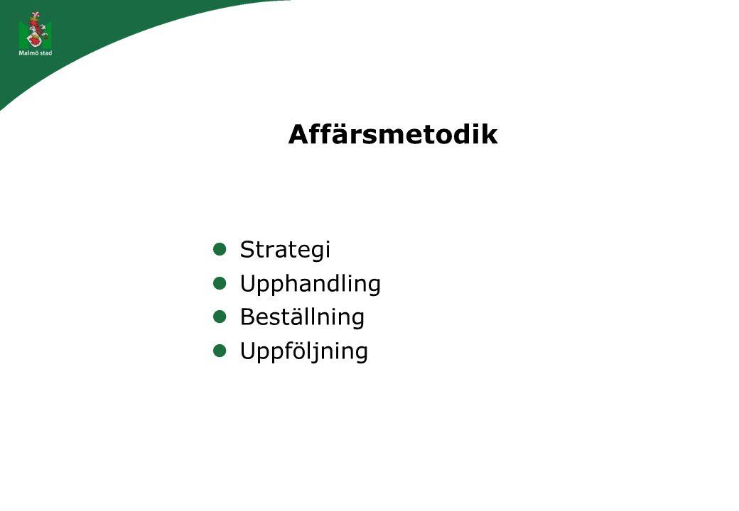 Framgångsfaktorer vid upphandling Arbeta strukturerat och metodiskt Ha hög och bred beställarkompetens Var tydlig i kvalitetskrav, förfrågningsunderlag, kontrakt.