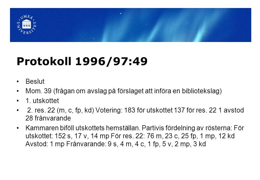 Protokoll 1996/97:49 Beslut Mom. 39 (frågan om avslag på förslaget att införa en bibliotekslag) 1. utskottet 2. res. 22 (m, c, fp, kd) Votering: 183 f