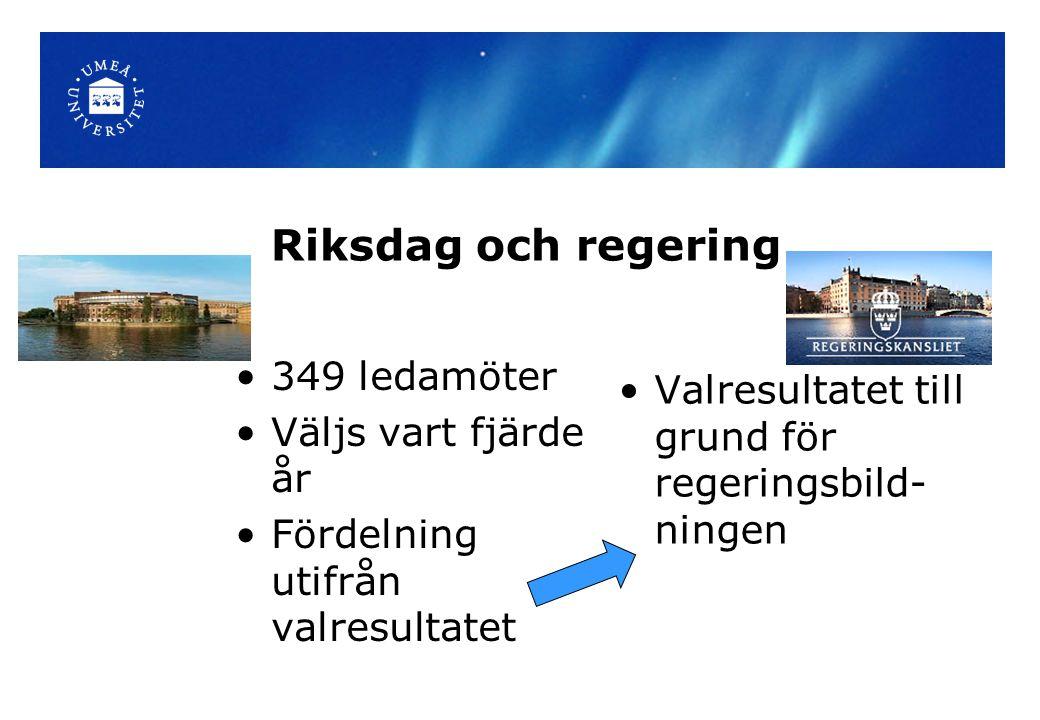 Riksdag och regering 349 ledamöter Väljs vart fjärde år Fördelning utifrån valresultatet Valresultatet till grund för regeringsbild- ningen