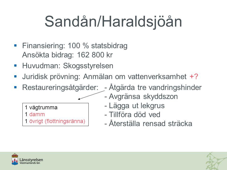 Sandån/Haraldsjöån  Finansiering: 100 % statsbidrag Ansökta bidrag: 162 800 kr  Huvudman: Skogsstyrelsen  Juridisk prövning: Anmälan om vattenverks