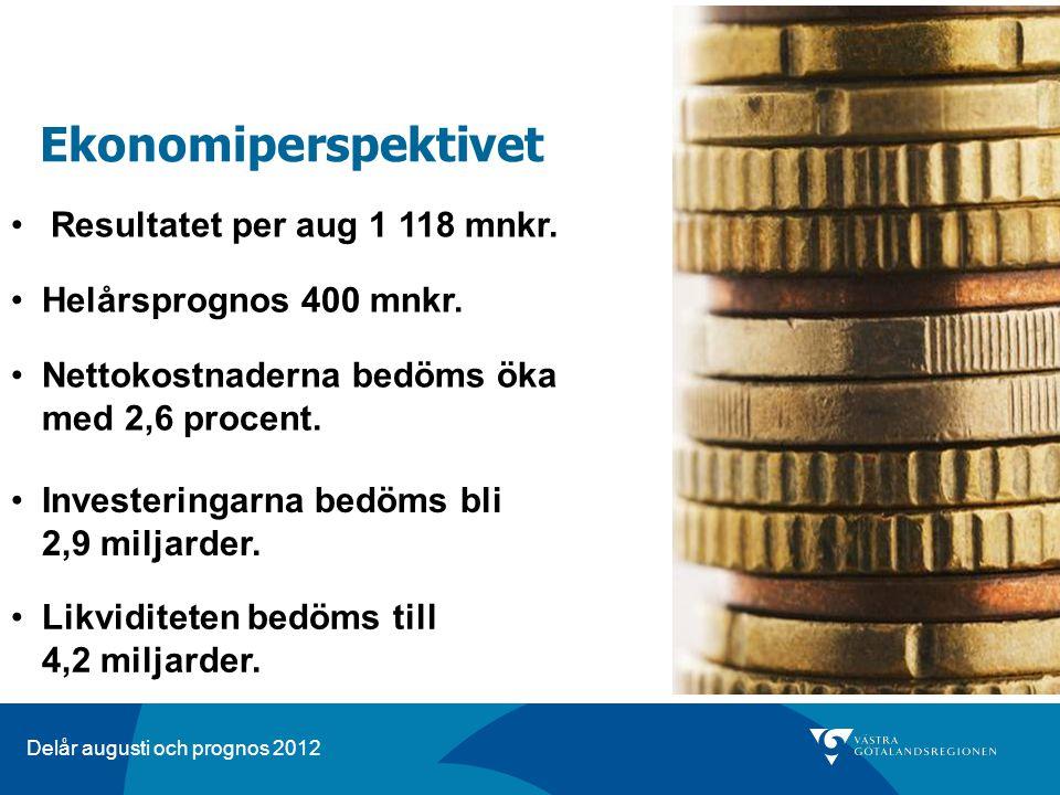 Delår augusti och prognos 2012 Helårsprognos 400 mnkr.