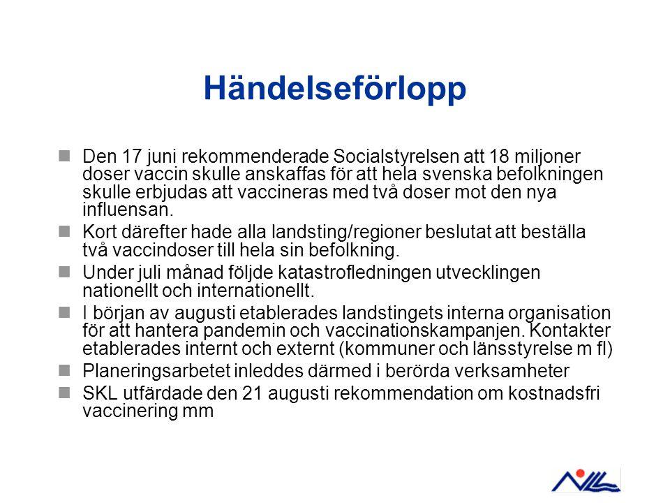 Händelseförlopp Den 17 juni rekommenderade Socialstyrelsen att 18 miljoner doser vaccin skulle anskaffas för att hela svenska befolkningen skulle erbj