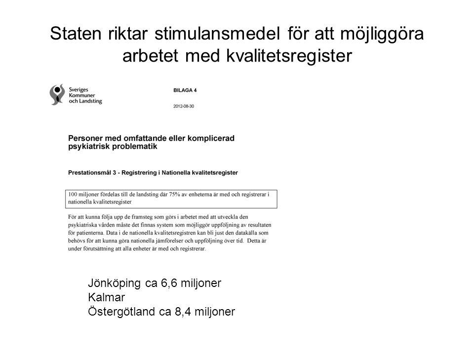 Staten riktar stimulansmedel för att möjliggöra arbetet med kvalitetsregister Jönköping ca 6,6 miljoner Kalmar Östergötland ca 8,4 miljoner