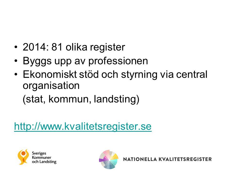 2014: 81 olika register Byggs upp av professionen Ekonomiskt stöd och styrning via central organisation (stat, kommun, landsting) http://www.kvalitetsregister.se