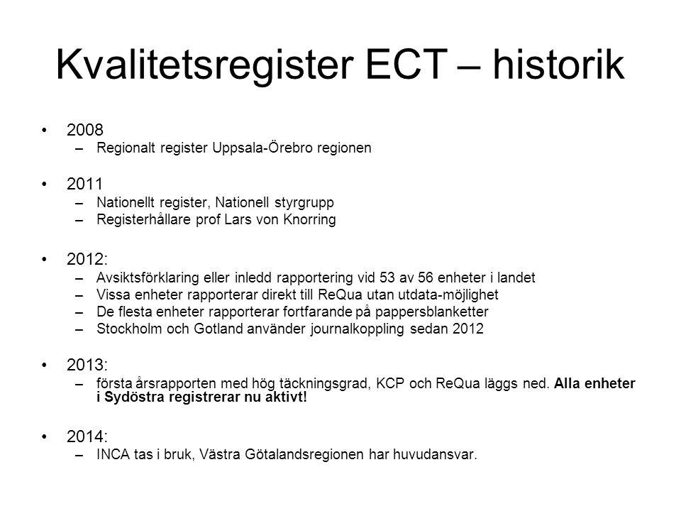 Kvalitetsregister ECT – historik 2008 –Regionalt register Uppsala-Örebro regionen 2011 –Nationellt register, Nationell styrgrupp –Registerhållare prof Lars von Knorring 2012: –Avsiktsförklaring eller inledd rapportering vid 53 av 56 enheter i landet –Vissa enheter rapporterar direkt till ReQua utan utdata-möjlighet –De flesta enheter rapporterar fortfarande på pappersblanketter –Stockholm och Gotland använder journalkoppling sedan 2012 2013: –första årsrapporten med hög täckningsgrad, KCP och ReQua läggs ned.