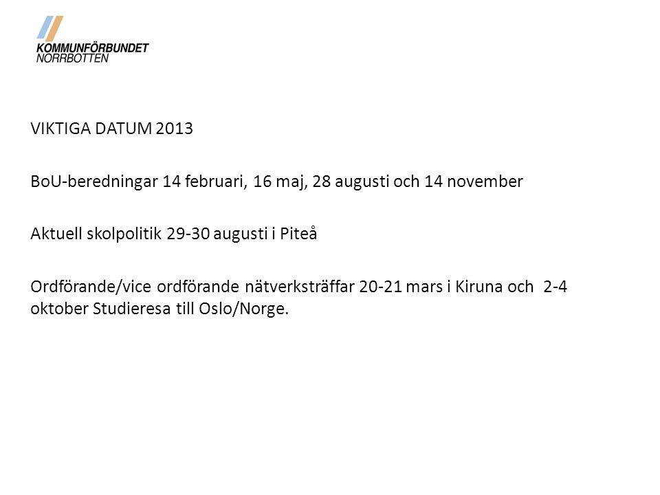 VIKTIGA DATUM 2013 BoU-beredningar 14 februari, 16 maj, 28 augusti och 14 november Aktuell skolpolitik 29-30 augusti i Piteå Ordförande/vice ordförande nätverksträffar 20-21 mars i Kiruna och 2-4 oktober Studieresa till Oslo/Norge.
