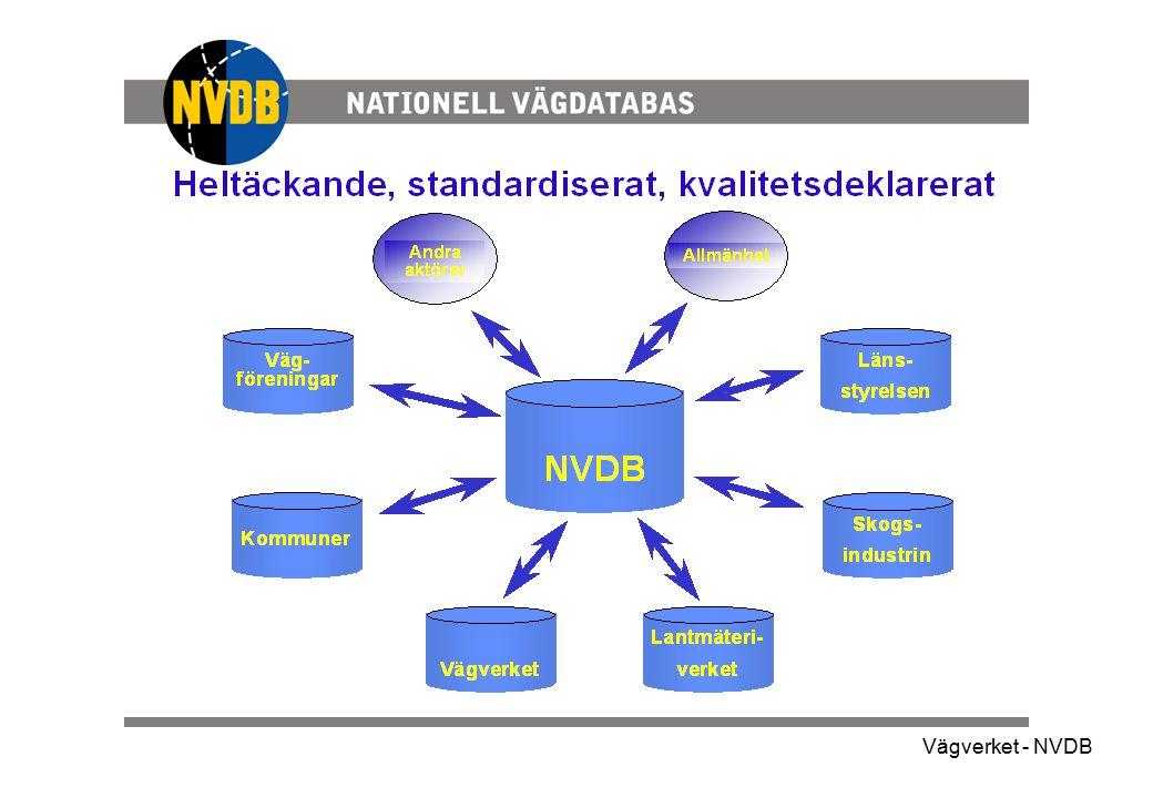 Vägverket - NVDB
