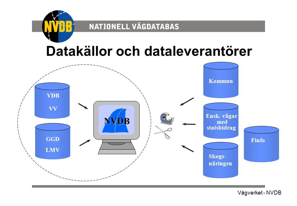 Vägverket - NVDB Datakällor och dataleverantörer NVDB VDB VV GGD LMV Kommun Ensk. vägar med statsbidrag Skogs- näringen Finfo