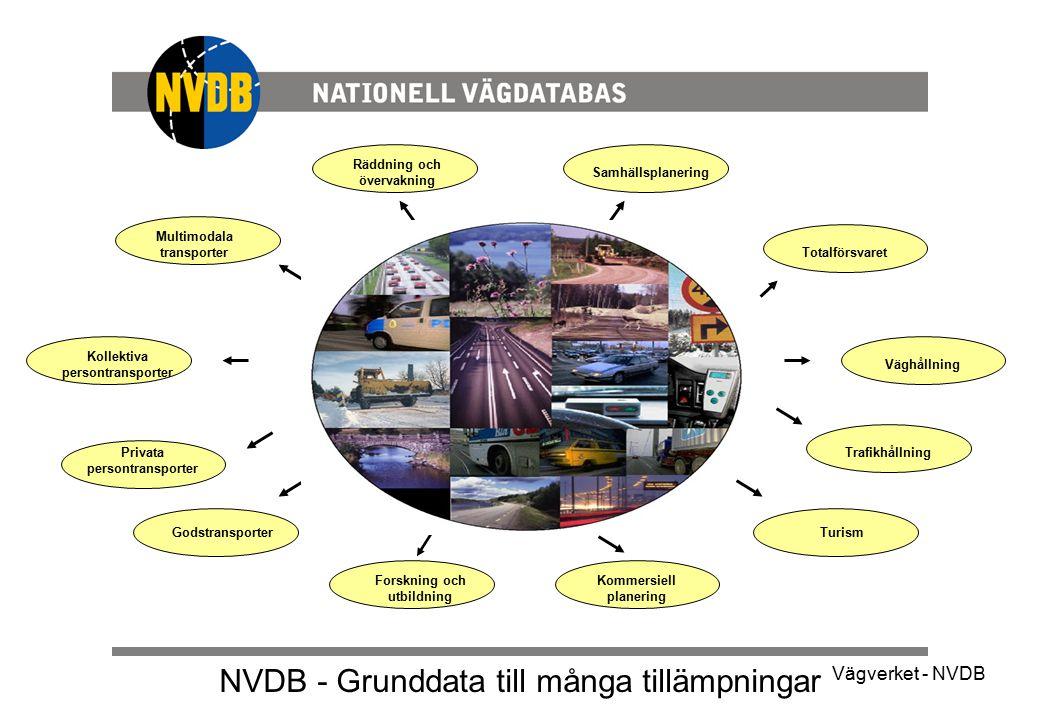 Vägverket - NVDB Vidareförädlare av data Samhällsplanering Hastighetsanpassnings- utrustning Ruttplanering/ navigering A C B Hur ska vi sprida NVDB.