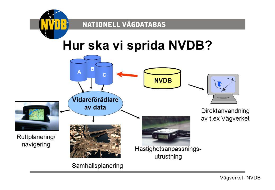 Vägverket - NVDB Vidareförädlare av data Samhällsplanering Hastighetsanpassnings- utrustning Ruttplanering/ navigering A C B Hur ska vi sprida NVDB? D