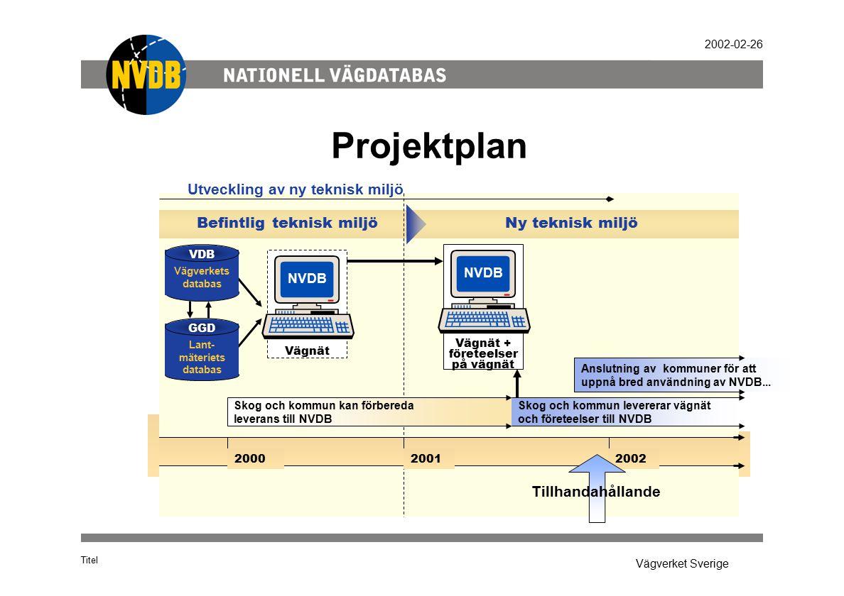 Vägverket Sverige 2002-02-26 Projektplan Titel Anslutning av kommuner för att uppnå bred användning av NVDB... Utveckling av ny teknisk miljö NVDB Väg