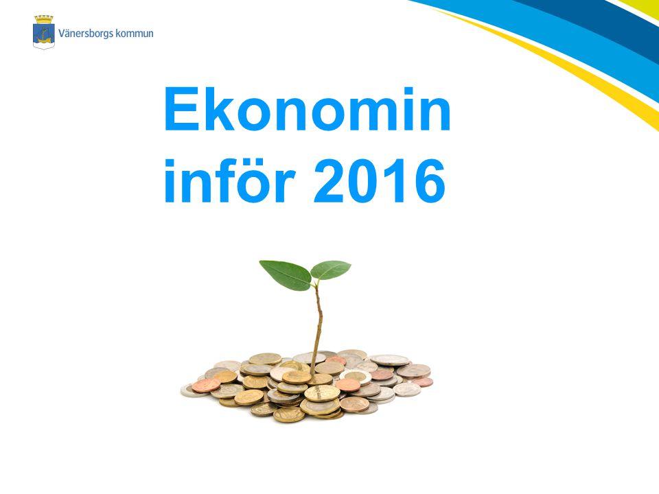 Ekonomin inför 2016