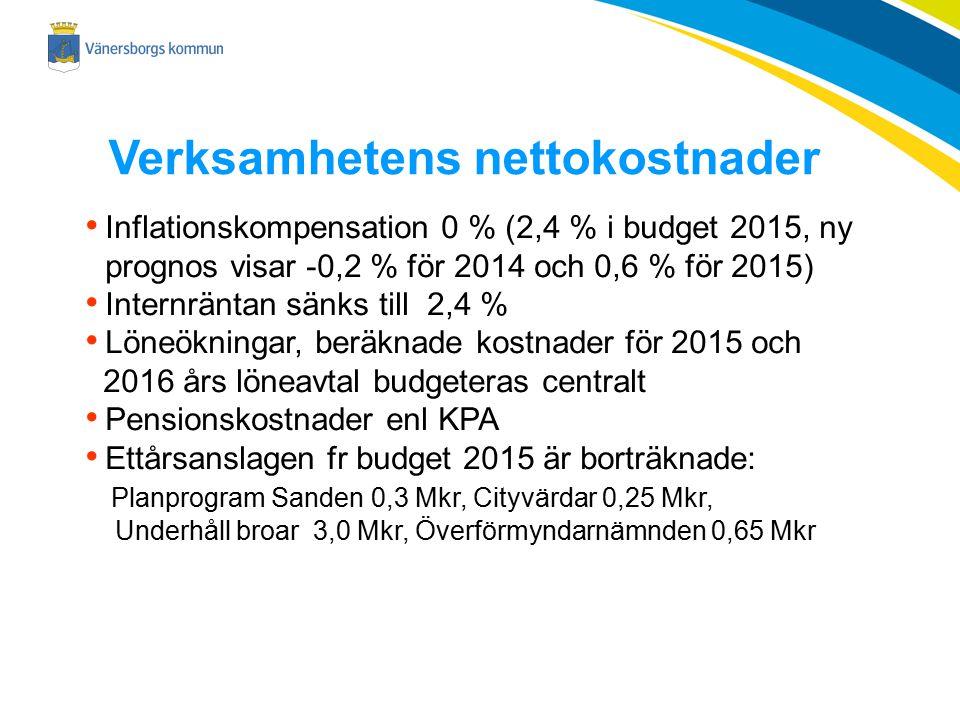 Verksamhetens nettokostnader Inflationskompensation 0 % (2,4 % i budget 2015, ny prognos visar -0,2 % för 2014 och 0,6 % för 2015) Internräntan sänks