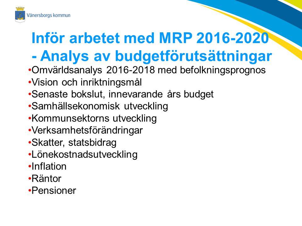 Inför arbetet med MRP 2016-2020 - Analys av budgetförutsättningar Omvärldsanalys 2016-2018 med befolkningsprognos Vision och inriktningsmål Senaste bo
