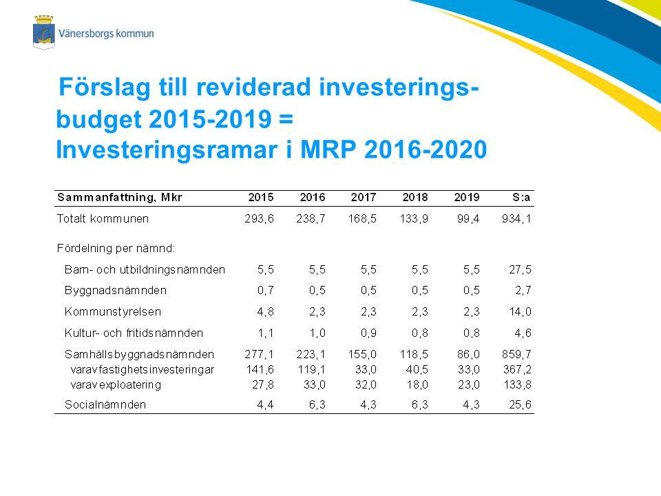 Förslag till reviderad investerings- budget 2015-2019 = Investeringsramar i MRP 2016-2020