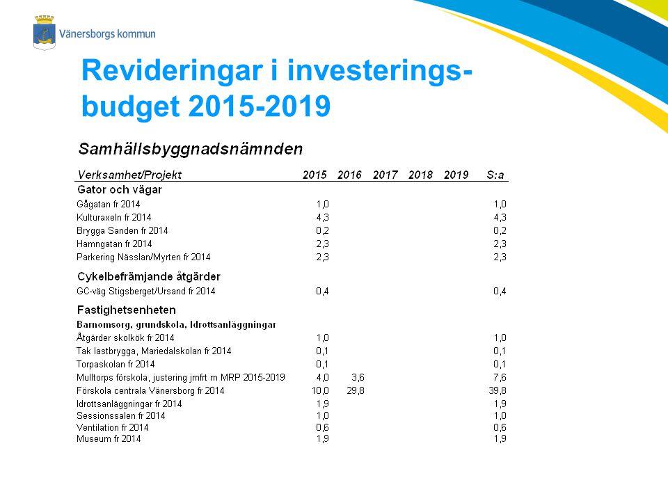 Revideringar i investerings- budget 2015-2019