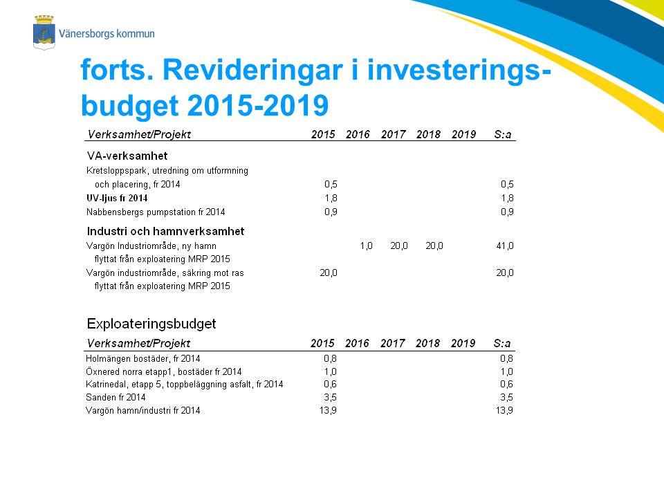 forts. Revideringar i investerings- budget 2015-2019