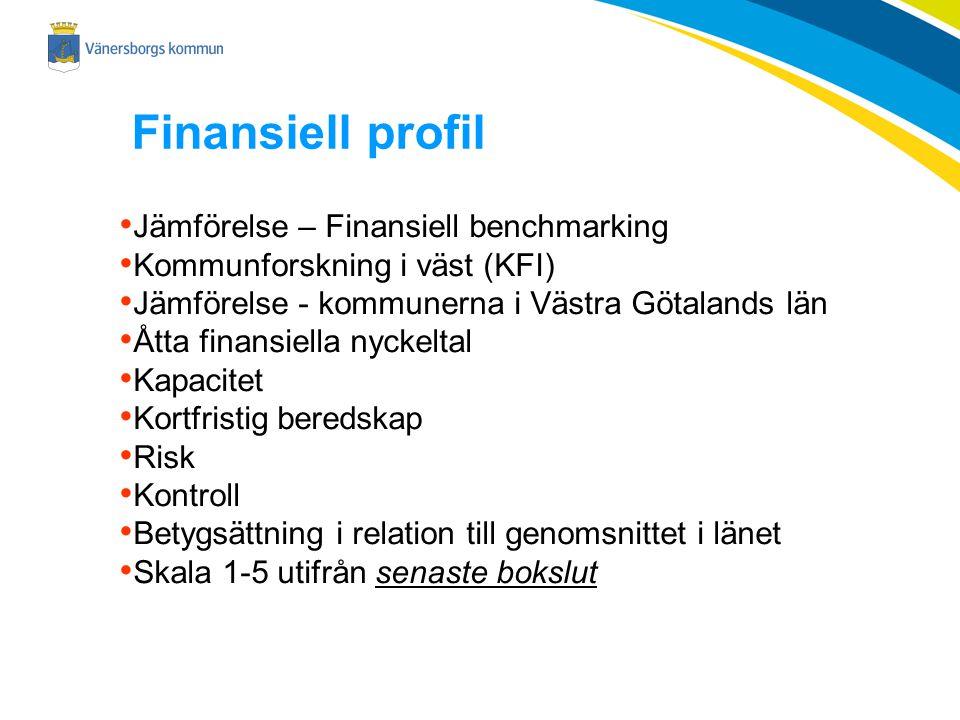 Finansiell profil Jämförelse – Finansiell benchmarking Kommunforskning i väst (KFI) Jämförelse - kommunerna i Västra Götalands län Åtta finansiella ny
