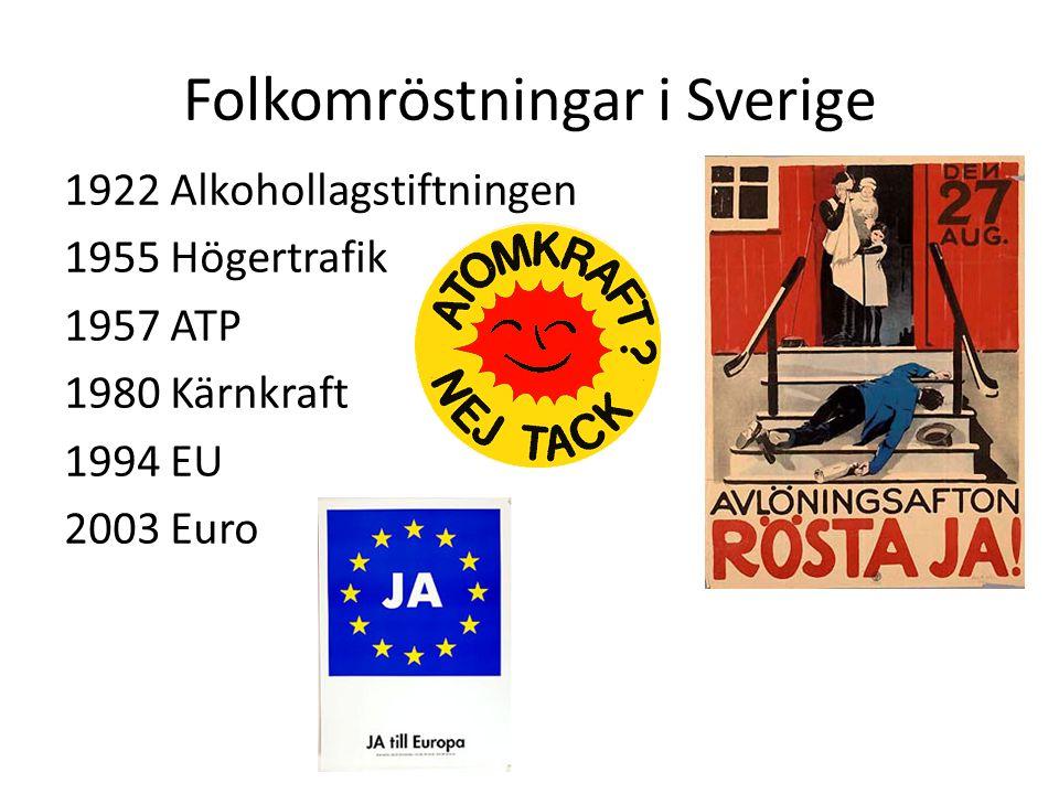 Folkomröstningar i Sverige 1922 Alkohollagstiftningen 1955 Högertrafik 1957 ATP 1980 Kärnkraft 1994 EU 2003 Euro