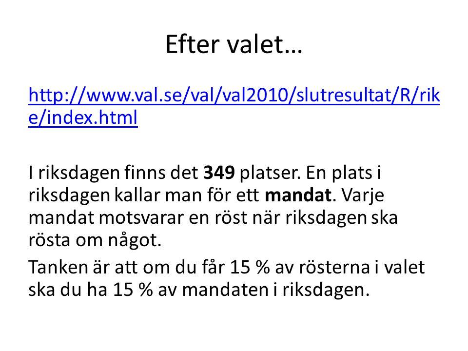 Efter valet… http://www.val.se/val/val2010/slutresultat/R/rik e/index.html I riksdagen finns det 349 platser. En plats i riksdagen kallar man för ett