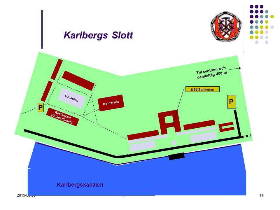 2015-03-2911 Karlbergs Slott Karlbergskanalen Konferans Restaurant (frukost/lunch) Till centrum och pendeltåg 400 m NBS Banketten Grusplan P P