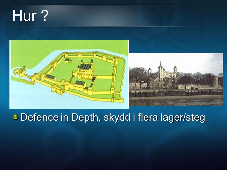 Hur Defence in Depth, skydd i flera lager/steg