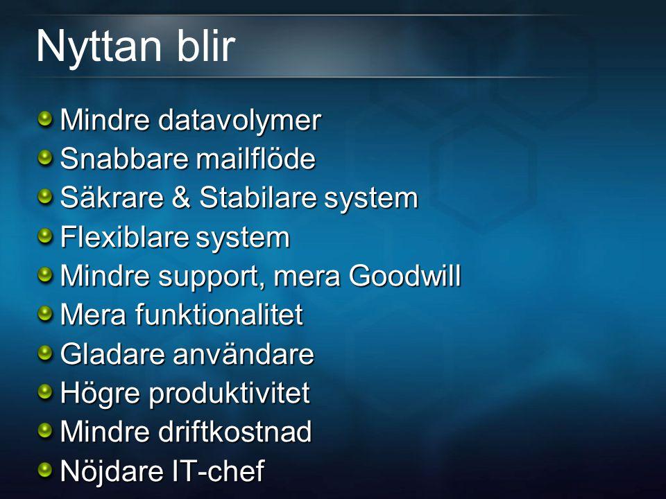 Nyttan blir Mindre datavolymer Snabbare mailflöde Säkrare & Stabilare system Flexiblare system Mindre support, mera Goodwill Mera funktionalitet Gladare användare Högre produktivitet Mindre driftkostnad Nöjdare IT-chef